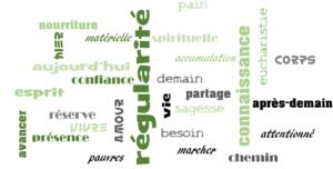 Partage - Nuage de mots @ Paroisse protestante de Bernex-Confignon
